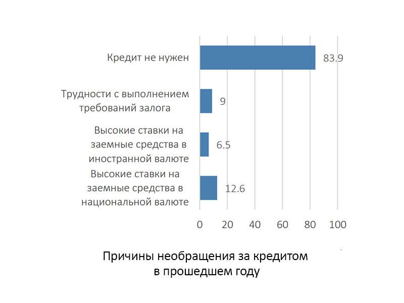 Мини займы онлайн на карту срочно rsb24.ru