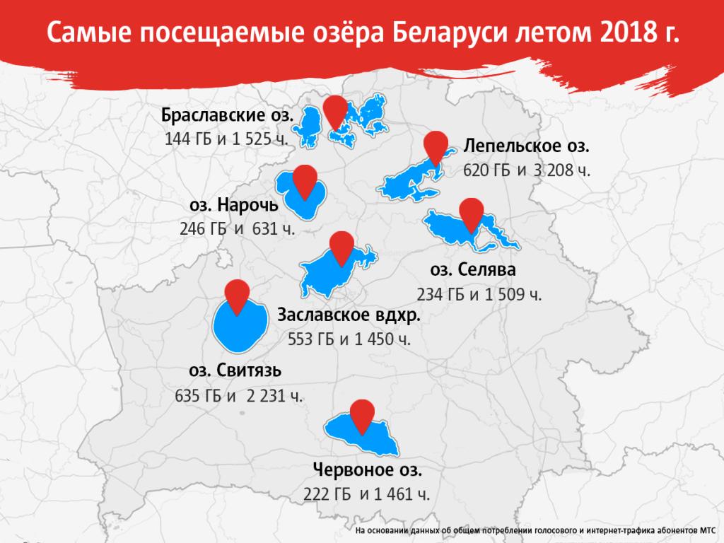 Самые посещаемые озера Беларуси летом 2018 года