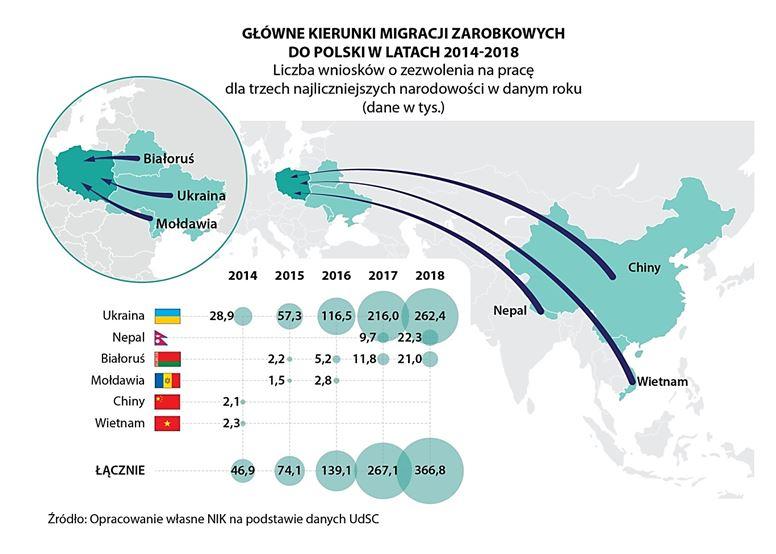 Запросы белорусов нарабочие визы вПольшу выросли вдва раза