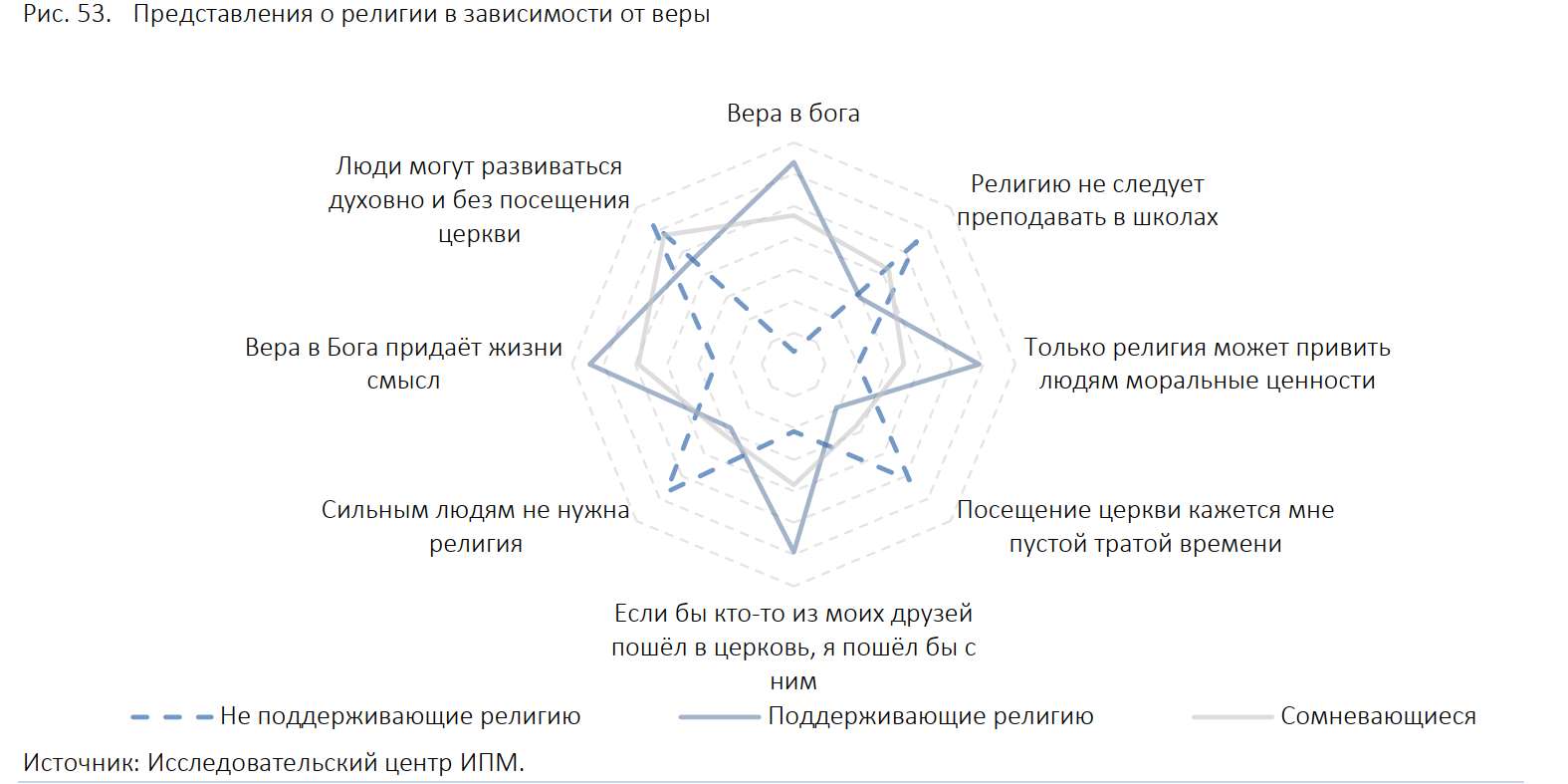 Выбирая между ребенком икарьерой, каждый десятый белорус выбирает карьеру