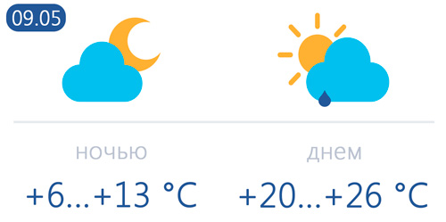 Погода 9 мая